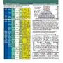 Gráfico De La Alimentación Alcalina De 8 Pulgadas X 8 Pulgad