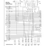 Diagrama Automotriz