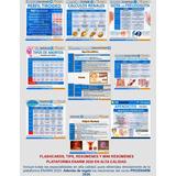 Flashcards, Resúmenes, Mini-resúmenes Plataforma Enarm 2020