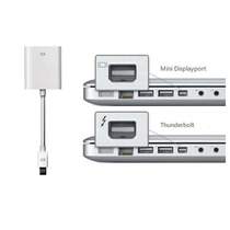 Adaptador De Mini Displayport A Dvi Para Mac Y Pc