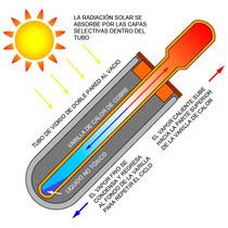 Tubos De Vidrio Al Vacio Para Calentador Solar Colector