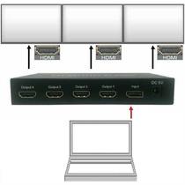 Adaptador Video-wall P/ Displayport Mixer Traktor Virtual-dj