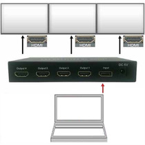 Adaptador Video-wall Hasta 4 Para Sky Cablevision