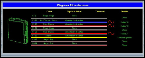 Diagramas Automotrices Originales. Reg: 03-2012-121111382600