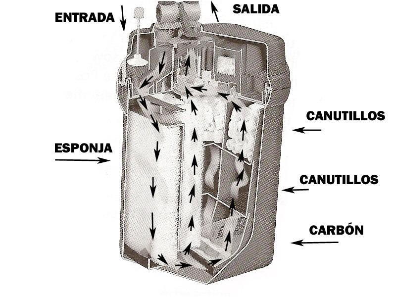 esponjas-para-filtro-fluval-204-205-206-