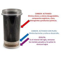 Repuestos Pimag Water System De Nikken Cartucho