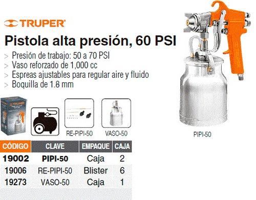 Pistola Para Pintar Alta Presion Vaso De Aluminio
