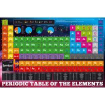 Tabla Periódica Poster - Elementos Maxi 61x 91.5cm