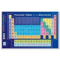 Tabla Periódica De Los Elementos Impresión Del Cartel (educa