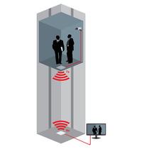 Kit De Transmision De Video Y Audio Para Elevadores Txc2.4ge